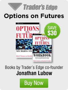 Options on Futures